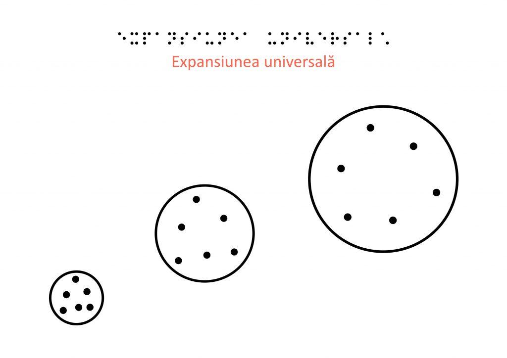expansiunea universala braille